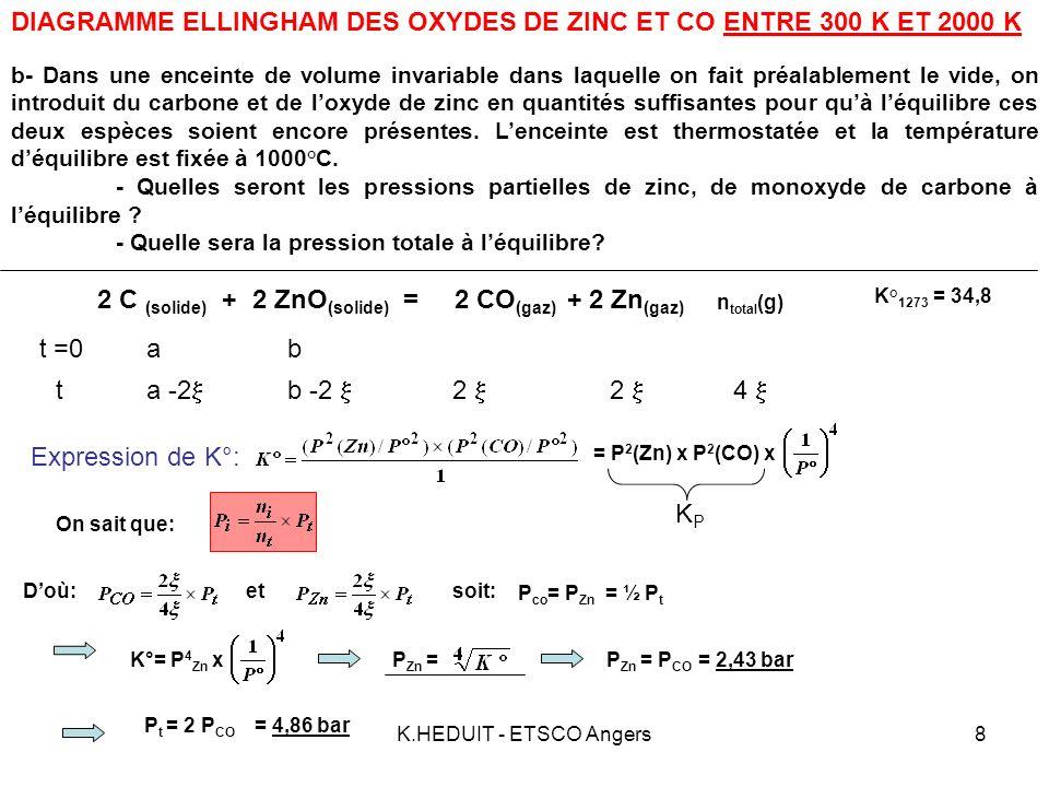 K.HEDUIT - ETSCO Angers8 b- Dans une enceinte de volume invariable dans laquelle on fait préalablement le vide, on introduit du carbone et de loxyde d
