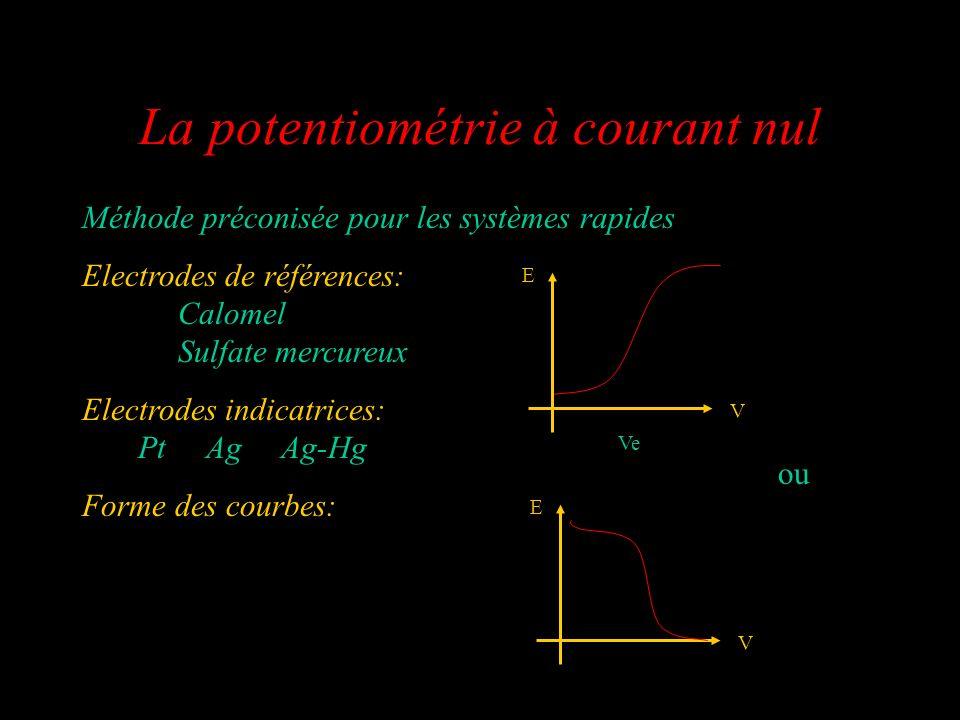 La potentiométrie à courant nul Méthode préconisée pour les systèmes rapides Electrodes de références: Calomel Sulfate mercureux Electrodes indicatric