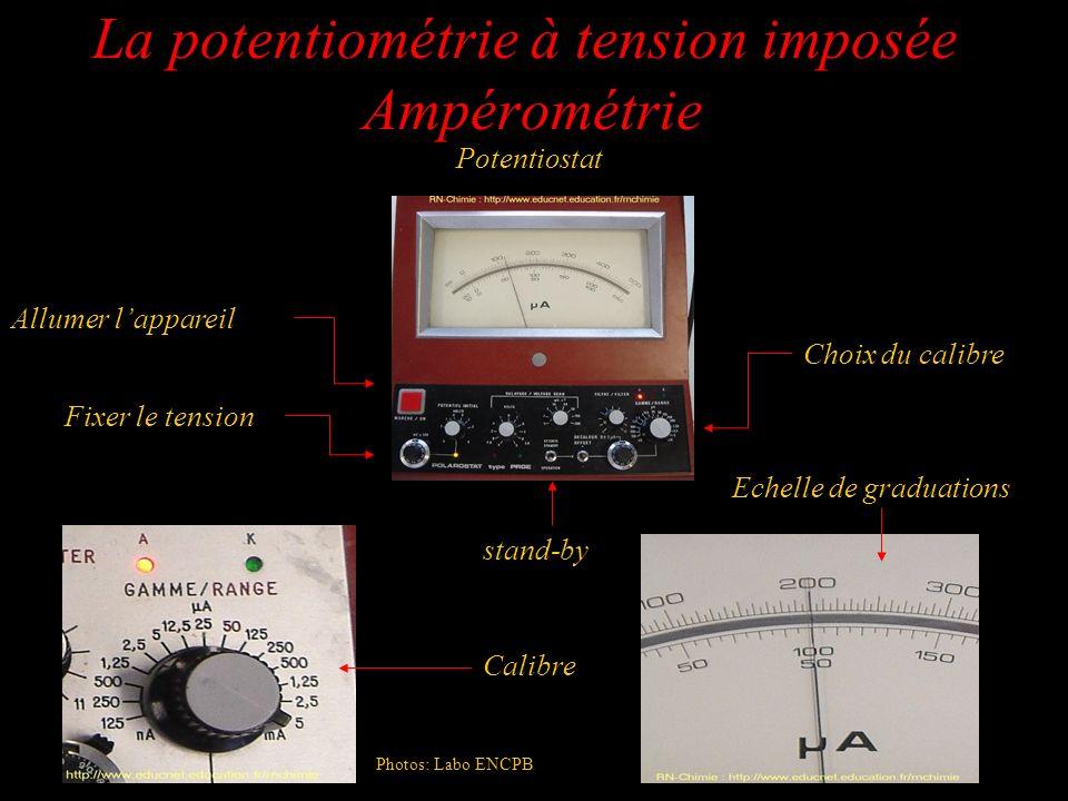 La potentiométrie à tension imposée Ampérométrie Potentiostat Fixer le tension Choix du calibre Allumer lappareil stand-by Calibre Echelle de graduati