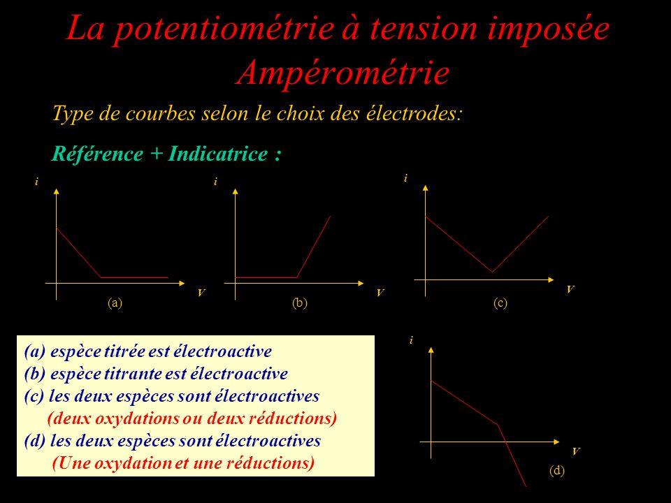 La potentiométrie à tension imposée Ampérométrie Type de courbes selon le choix des électrodes: Référence + Indicatrice : V i V i V i V i (a)(b)(c) (d