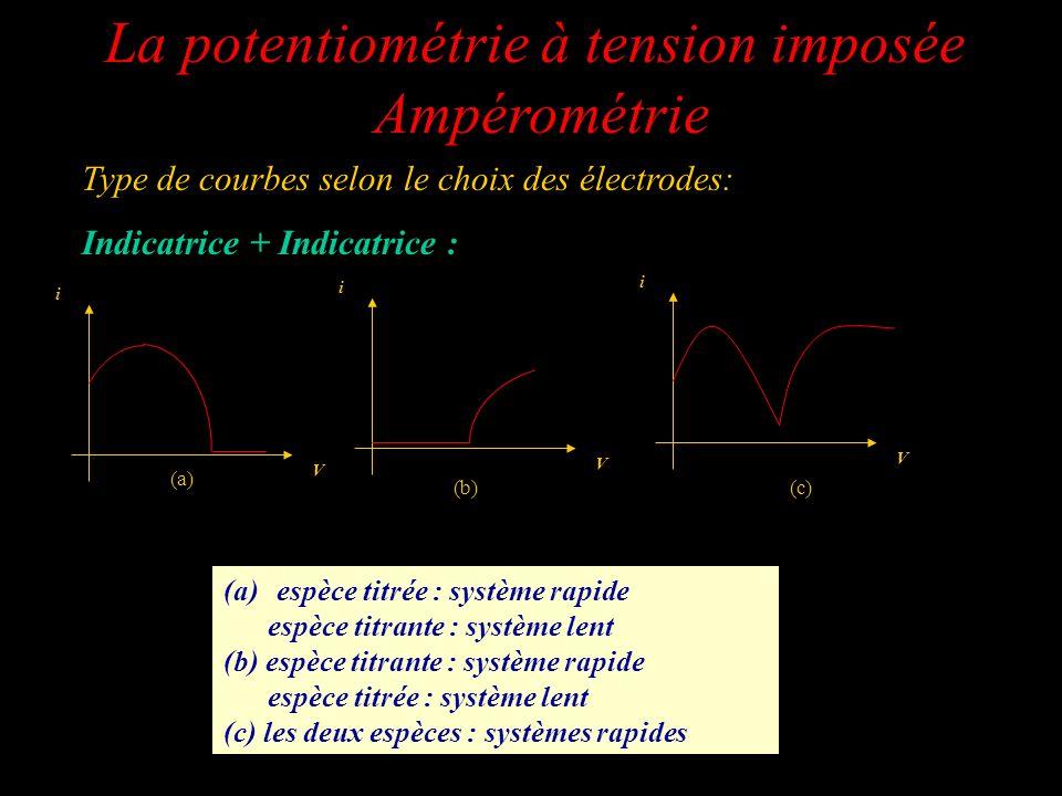 La potentiométrie à tension imposée Ampérométrie Type de courbes selon le choix des électrodes: Indicatrice + Indicatrice : V i V i V i (a) (b)(c) (a)