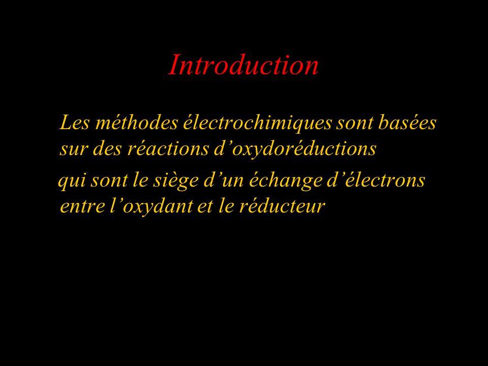 Ampéromètrie: Indicatrice + Indicatrice : on mesure E entre les deux électrodes Système rapide i><0 Système lent i=0 V i V i V i (a) (b)(c) (a)espèce titrée : système rapide espèce titrante : système lent (b) espèce titrante : système rapide espèce titrée : système lent (c) les deux espèces : systèmes rapides