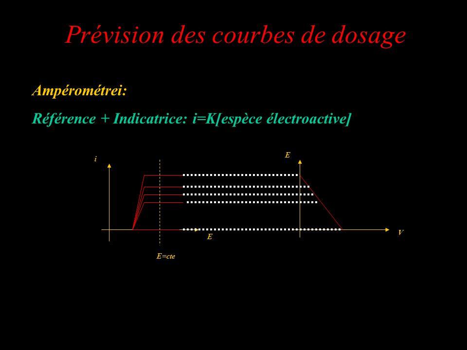 Prévision des courbes de dosage Ampérométrei: Référence + Indicatrice: i=K[espèce électroactive] V E E i E=cte