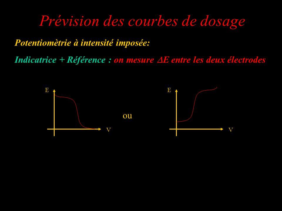 Prévision des courbes de dosage Potentiomètrie à intensité imposée: Indicatrice + Référence : on mesure E entre les deux électrodes Système rapide i><