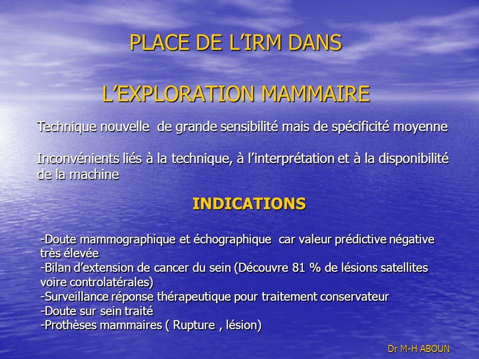 PLACE DE LIRM DANS LEXPLORATION MAMMAIRE Dr M-H ABOUN Technique nouvelle de grande sensibilité mais de spécificité moyenne Inconvénients liés à la tec