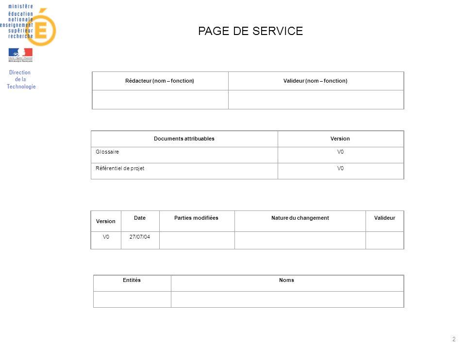 Direction de la Technologie 2 PAGE DE SERVICE Rédacteur (nom – fonction)Valideur (nom – fonction) Documents attribuablesVersion GlossaireV0 Référentiel de projetV0 Version DateParties modifiéesNature du changementValideur V027/07/04 EntitésNoms