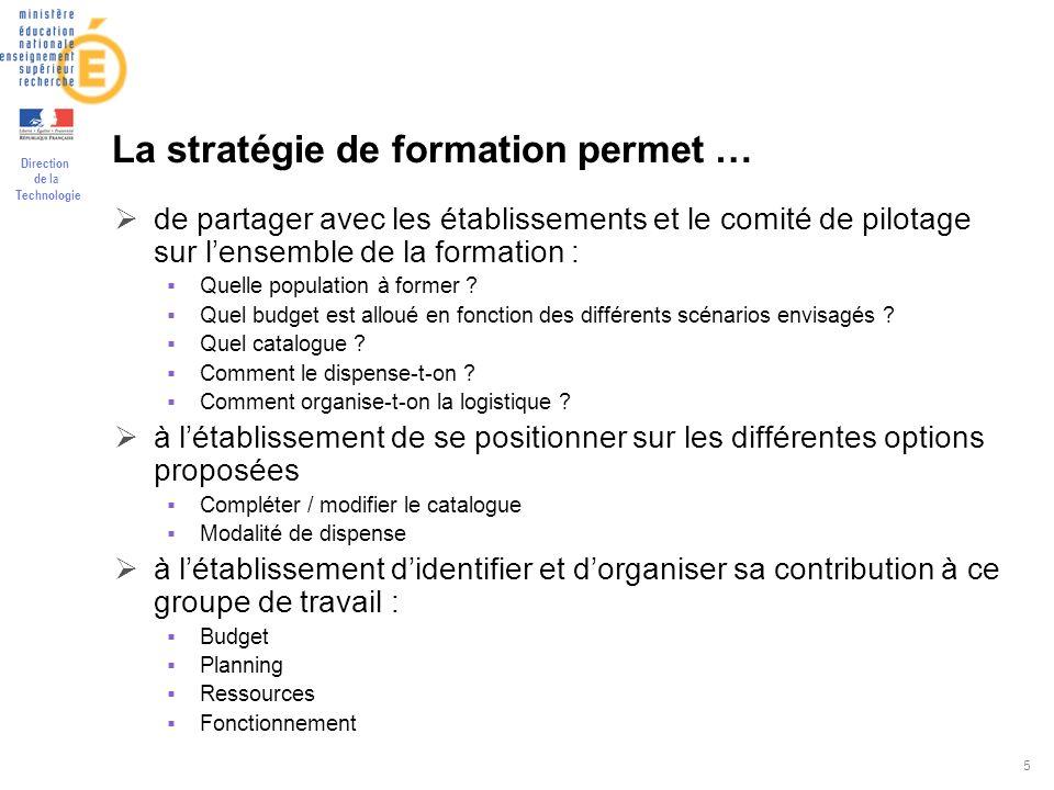 Direction de la Technologie 5 La stratégie de formation permet … de partager avec les établissements et le comité de pilotage sur lensemble de la formation : Quelle population à former .
