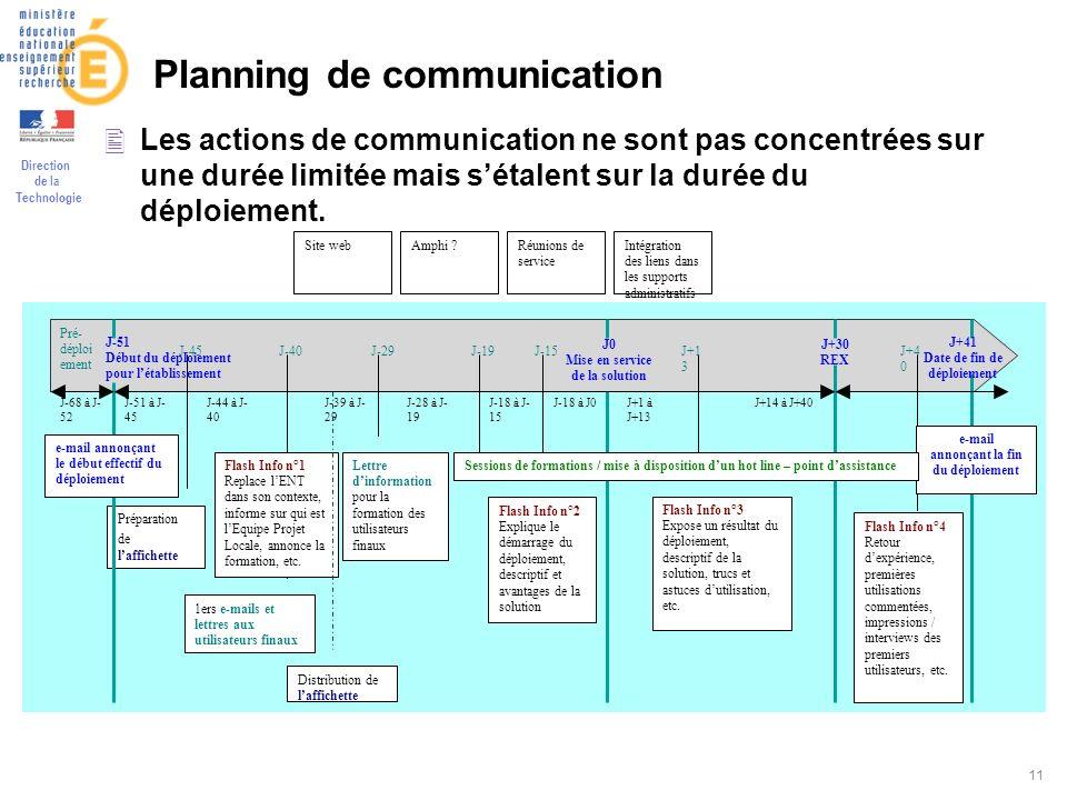 Direction de la Technologie 11 Planning de communication Les actions de communication ne sont pas concentrées sur une durée limitée mais sétalent sur