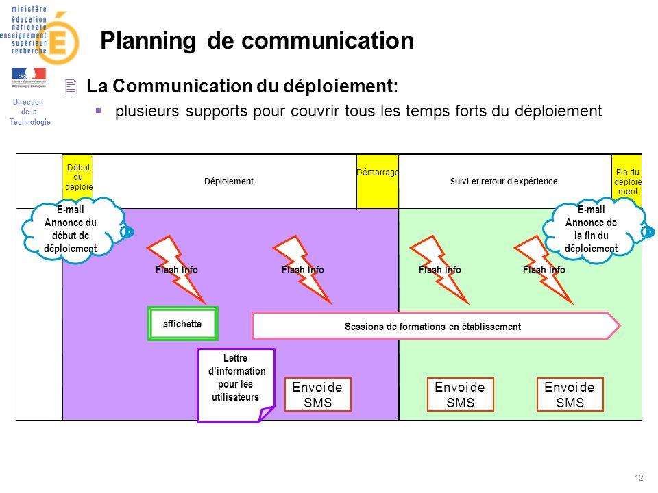 Direction de la Technologie 12 Début du déploie DémarrageFin du déploie ment Suivi et retour d'expérienceDéploiement Planning de communication La Comm