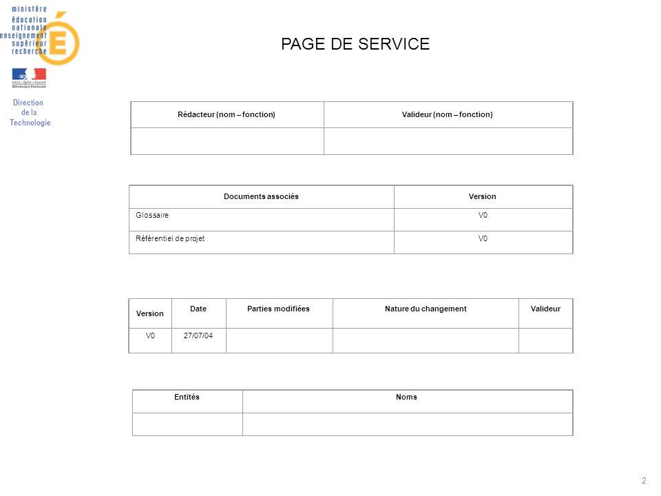Direction de la Technologie 2 PAGE DE SERVICE Rédacteur (nom – fonction)Valideur (nom – fonction) Documents associésVersion GlossaireV0 Référentiel de