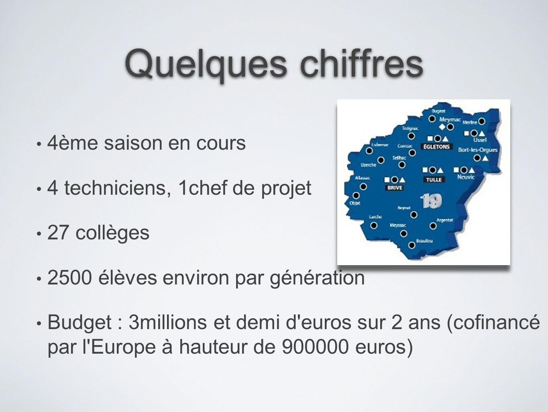 Quelques chiffres 4ème saison en cours 4 techniciens, 1chef de projet 27 collèges 2500 élèves environ par génération Budget : 3millions et demi d'euro