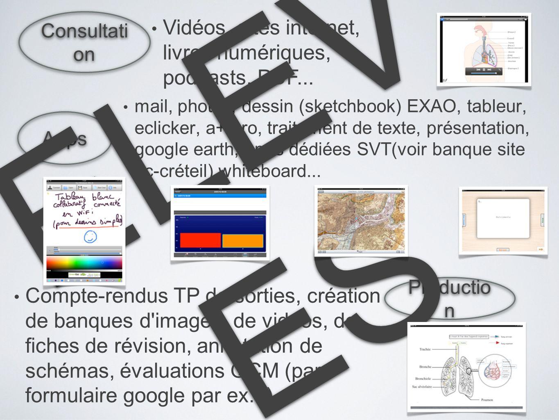 mail, photos, dessin (sketchbook) EXAO, tableur, eclicker, a+ pro, traitement de texte, présentation, google earth, apps dédiées SVT(voir banque site