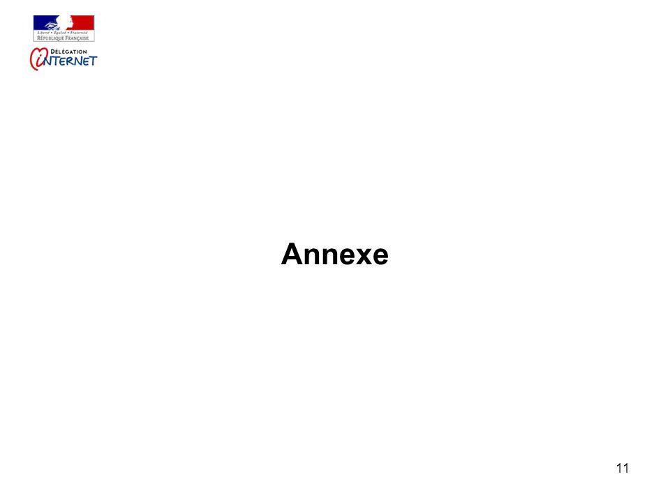 11 Annexe