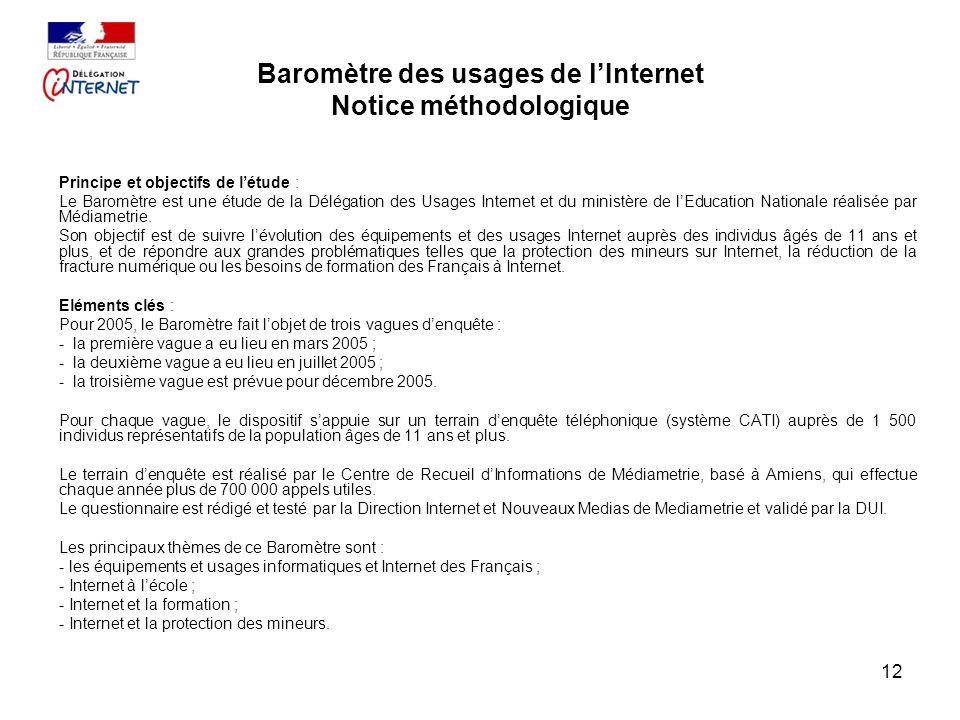 12 Baromètre des usages de lInternet Notice méthodologique Principe et objectifs de létude : Le Baromètre est une étude de la Délégation des Usages In