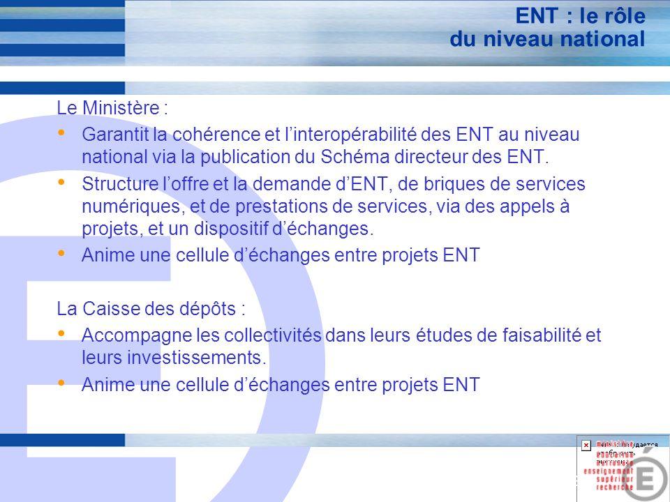 E 22 ENT : le rôle du niveau national Le Ministère : Garantit la cohérence et linteropérabilité des ENT au niveau national via la publication du Schéma directeur des ENT.