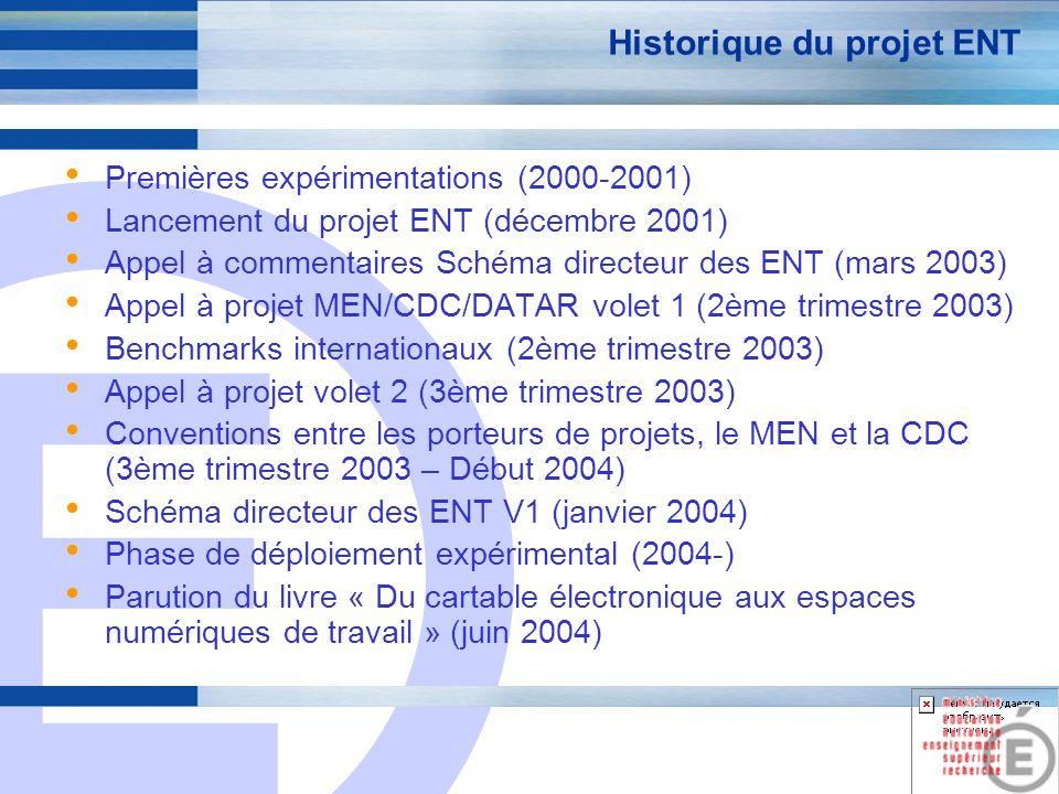 E 5 Historique du projet ENT Premières expérimentations (2000-2001) Lancement du projet ENT (décembre 2001) Appel à commentaires Schéma directeur des ENT (mars 2003) Appel à projet MEN/CDC/DATAR volet 1 (2ème trimestre 2003) Benchmarks internationaux (2ème trimestre 2003) Appel à projet volet 2 (3ème trimestre 2003) Conventions entre les porteurs de projets, le MEN et la CDC (3ème trimestre 2003 – Début 2004) Schéma directeur des ENT V1 (janvier 2004) Phase de déploiement expérimental (2004-) Parution du livre « Du cartable électronique aux espaces numériques de travail » (juin 2004)