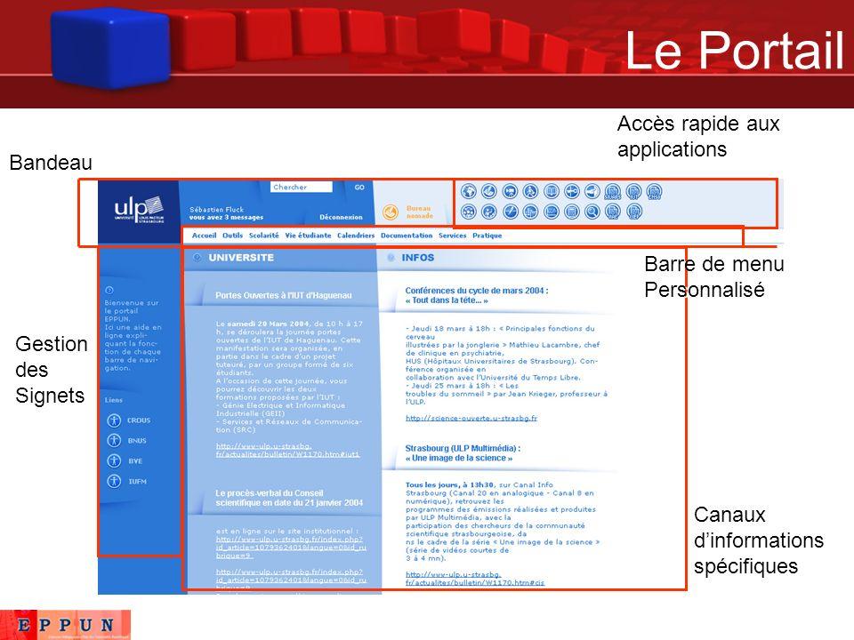 Le Portail Canaux dinformations spécifiques Accès rapide aux applications Gestion des Signets Bandeau Barre de menu Personnalisé Barre de menu Personnalisé