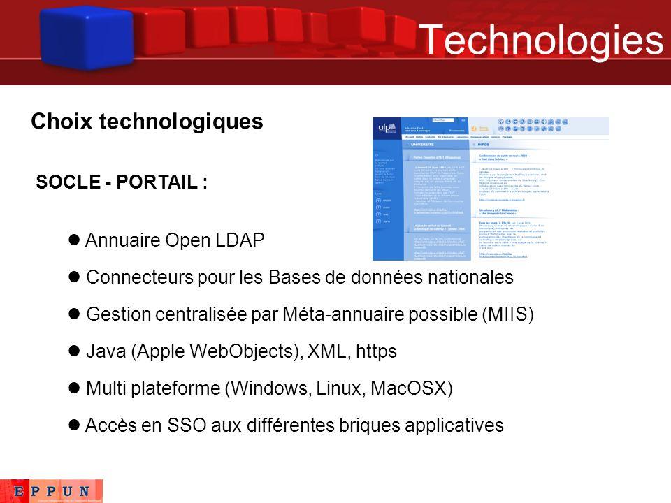 Choix technologiques Annuaire Open LDAP Technologies Java (Apple WebObjects), XML, https SOCLE - PORTAIL : Connecteurs pour les Bases de données nationales Gestion centralisée par Méta-annuaire possible (MIIS) Accès en SSO aux différentes briques applicatives Multi plateforme (Windows, Linux, MacOSX)