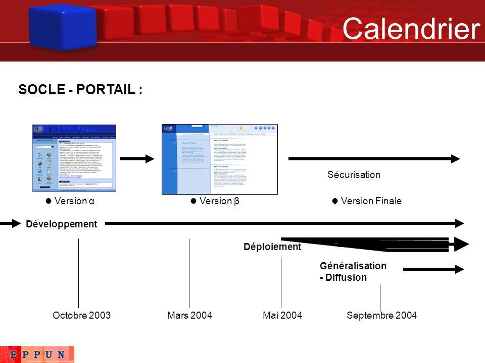 Calendrier SOCLE - PORTAIL : Généralisation - Diffusion Version α Développement Octobre 2003Mai 2004Septembre 2004Mars 2004 Version β Déploiement Sécurisation Version Finale