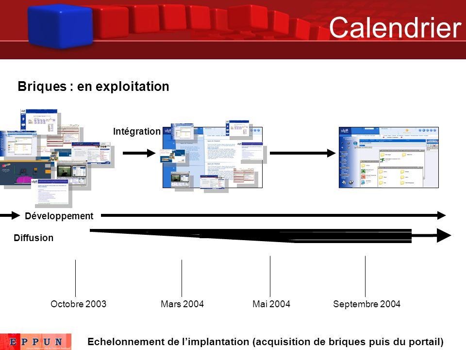 Calendrier Octobre 2003 Développement Intégration Mars 2004 Mai 2004Septembre 2004 Diffusion Briques : en exploitation Echelonnement de limplantation (acquisition de briques puis du portail)