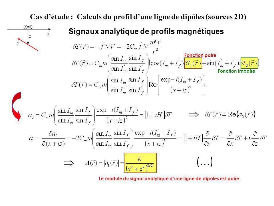 z x X=0 y Fonction paire Fonction impaire Signaux analytique de profils magnétiques (…) Le module du signal analytique dune ligne de dipôles est paire