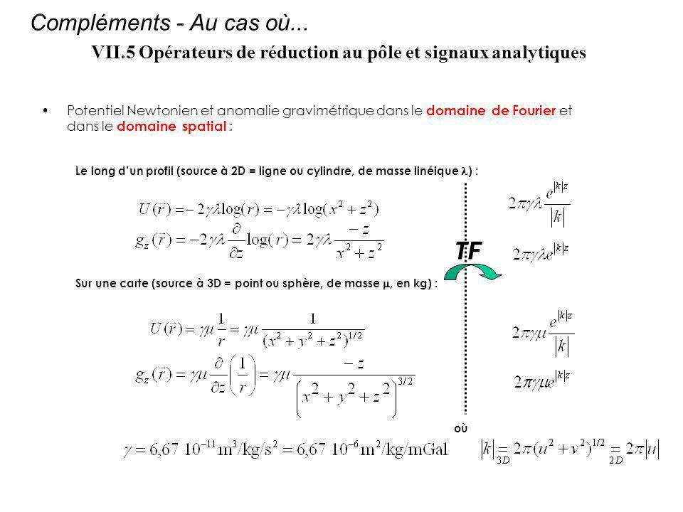 VII.5 Opérateurs de réduction au pôle et signaux analytiques Potentiel Newtonien et anomalie gravimétrique dans le domaine de Fourier et dans le domai