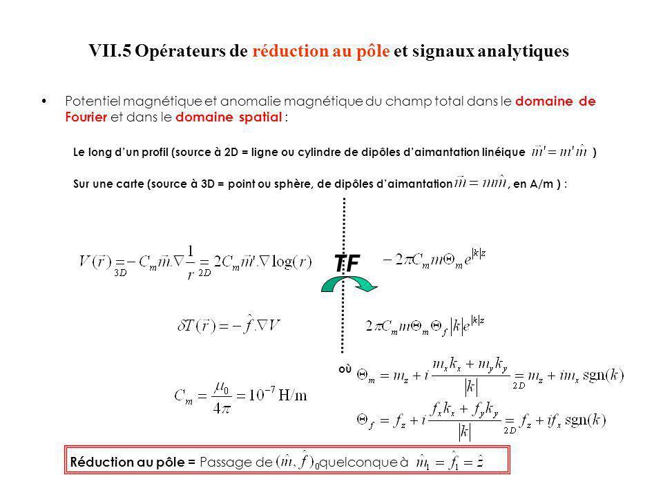 Potentiel magnétique et anomalie magnétique du champ total dans le domaine de Fourier et dans le domaine spatial : Le long dun profil (source à 2D = l