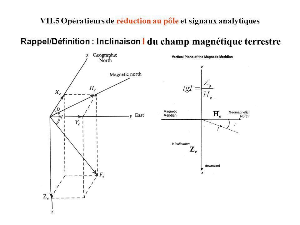 Potentiel magnétique et anomalie magnétique du champ total dans le domaine de Fourier et dans le domaine spatial : Le long dun profil (source à 2D = ligne ou cylindre de dipôles daimantation linéique ) Sur une carte (source à 3D = point ou sphère, de dipôles daimantation, en A/m ) : TF où Réduction au pôle = Passage de quelconque à VII.5 Opérateurs de réduction au pôle et signaux analytiques