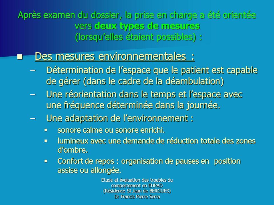 Etude et évaluation des troubles du comportement en EHPAD (Résidence St Jean de BERGUES) Dr Francis Pierre Serra Après examen du dossier, la prise en