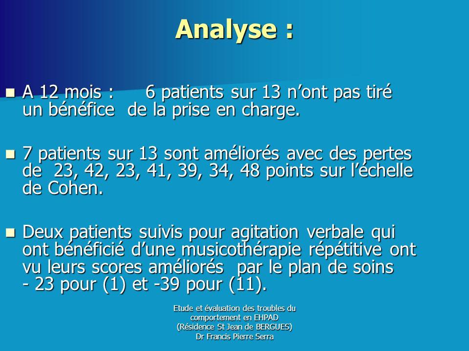 Analyse : A 12 mois : 6 patients sur 13 nont pas tiré un bénéfice de la prise en charge. A 12 mois : 6 patients sur 13 nont pas tiré un bénéfice de la