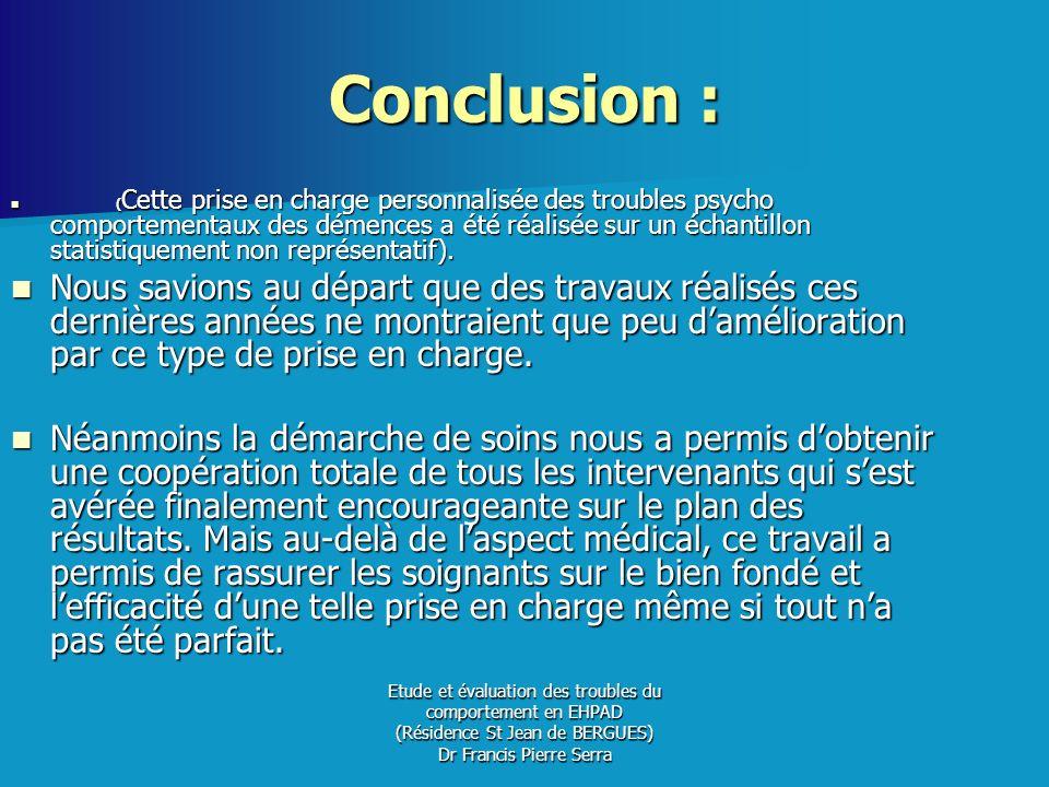 Etude et évaluation des troubles du comportement en EHPAD (Résidence St Jean de BERGUES) Dr Francis Pierre Serra Conclusion : ( Cette prise en charge