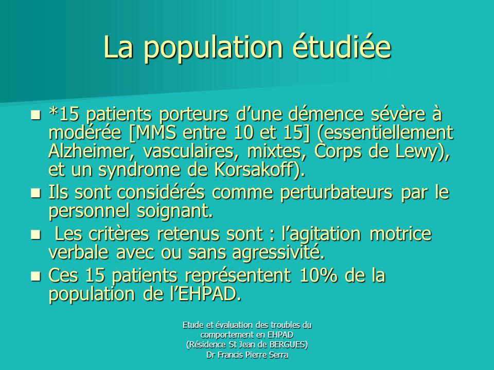 Etude et évaluation des troubles du comportement en EHPAD (Résidence St Jean de BERGUES) Dr Francis Pierre Serra La population étudiée *15 patients po