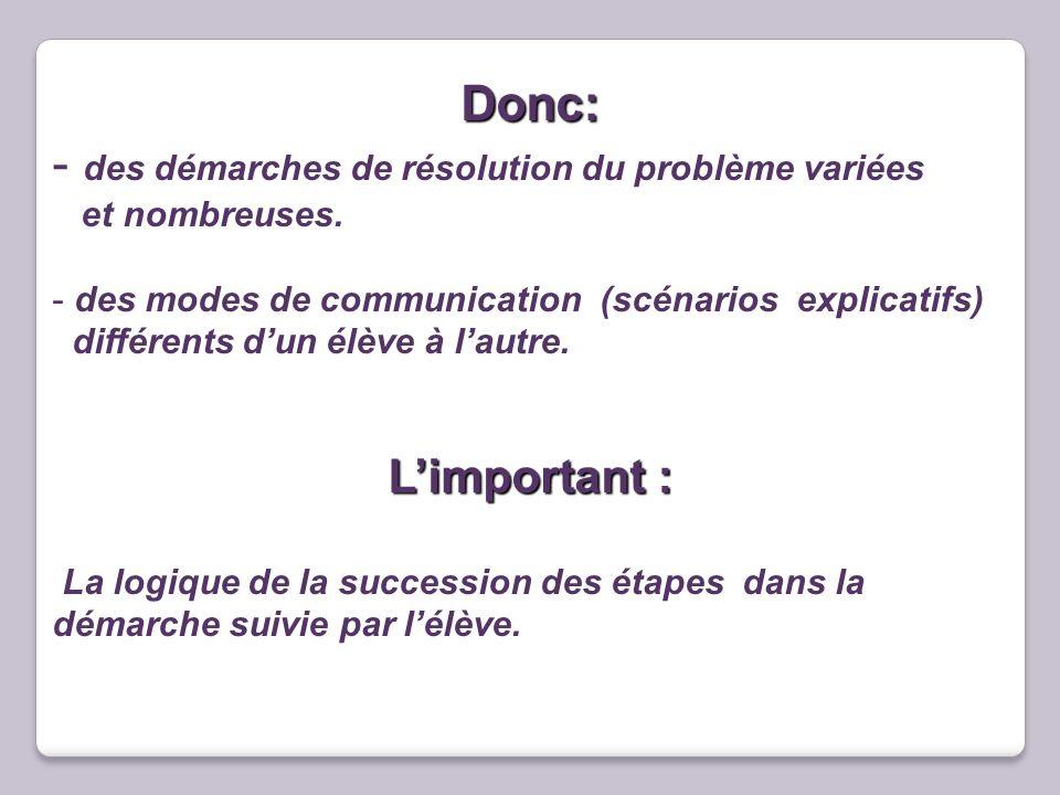 Donc: - des démarches de résolution du problème variées et nombreuses. - des modes de communication (scénarios explicatifs) différents dun élève à lau
