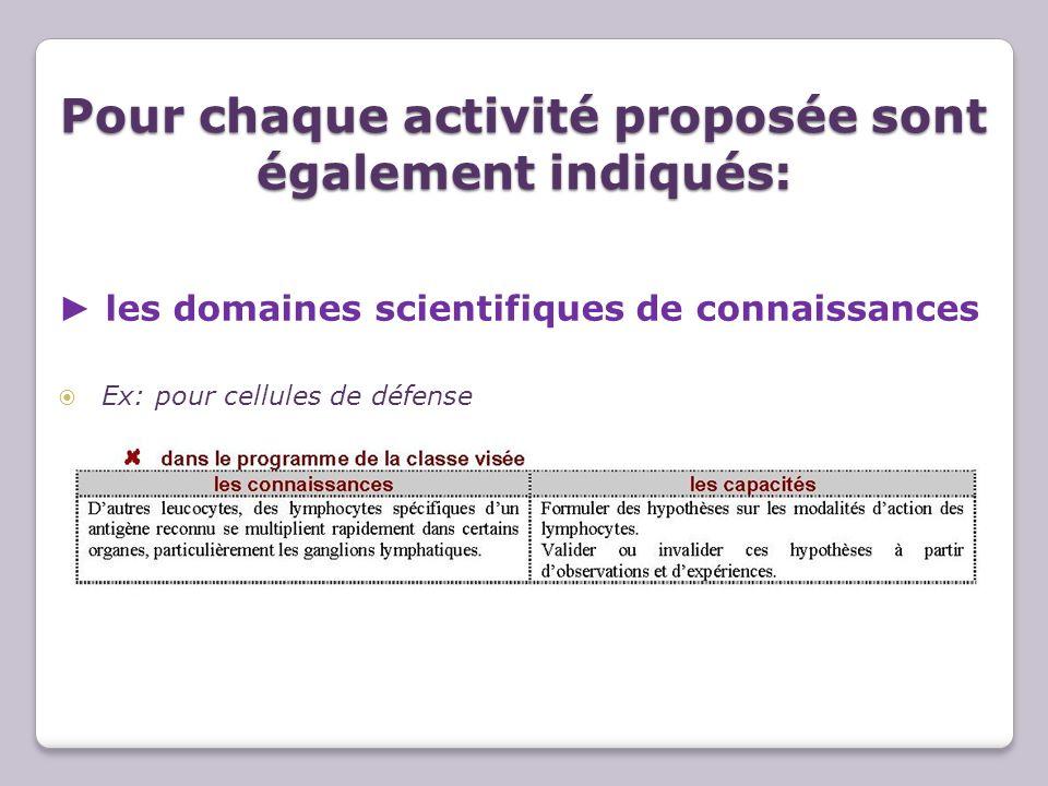 Pour chaque activité proposée sont également indiqués: les domaines scientifiques de connaissances Ex: pour cellules de défense