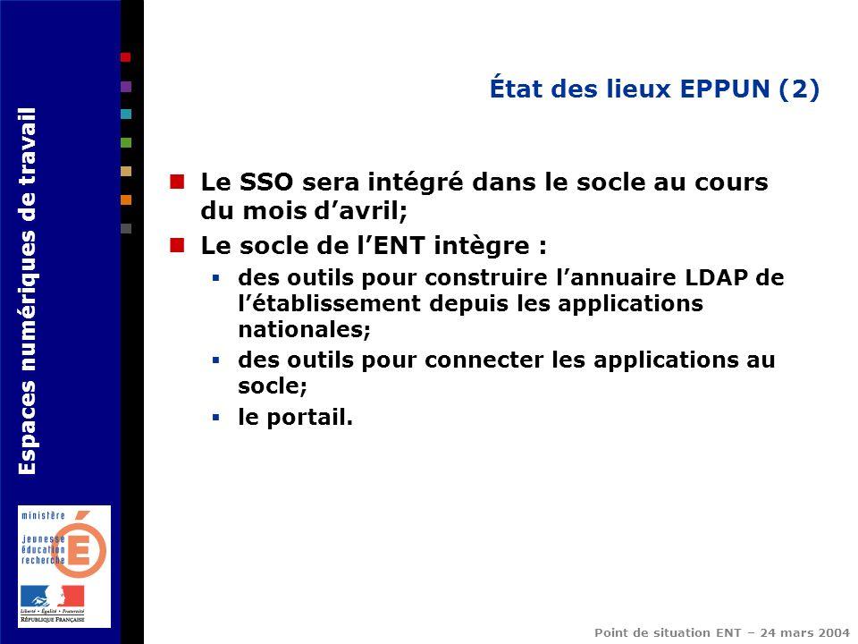 Espaces numériques de travail Point de situation ENT – 24 mars 2004 État des lieux EPPUN (2) Le SSO sera intégré dans le socle au cours du mois davril