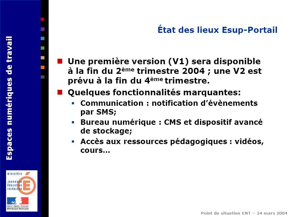 Espaces numériques de travail Point de situation ENT – 24 mars 2004 État des lieux Esup-Portail Une première version (V1) sera disponible à la fin du