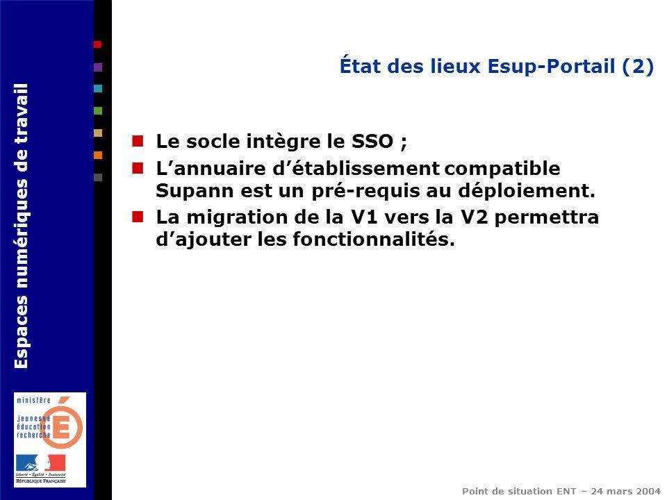Espaces numériques de travail Point de situation ENT – 24 mars 2004 État des lieux Esup-Portail (2) Le socle intègre le SSO ; Lannuaire détablissement