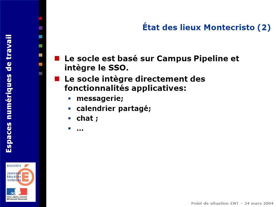 Espaces numériques de travail Point de situation ENT – 24 mars 2004 État des lieux Montecristo (2) Le socle est basé sur Campus Pipeline et intègre le