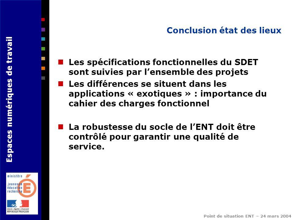 Espaces numériques de travail Point de situation ENT – 24 mars 2004 Conclusion état des lieux Les spécifications fonctionnelles du SDET sont suivies p