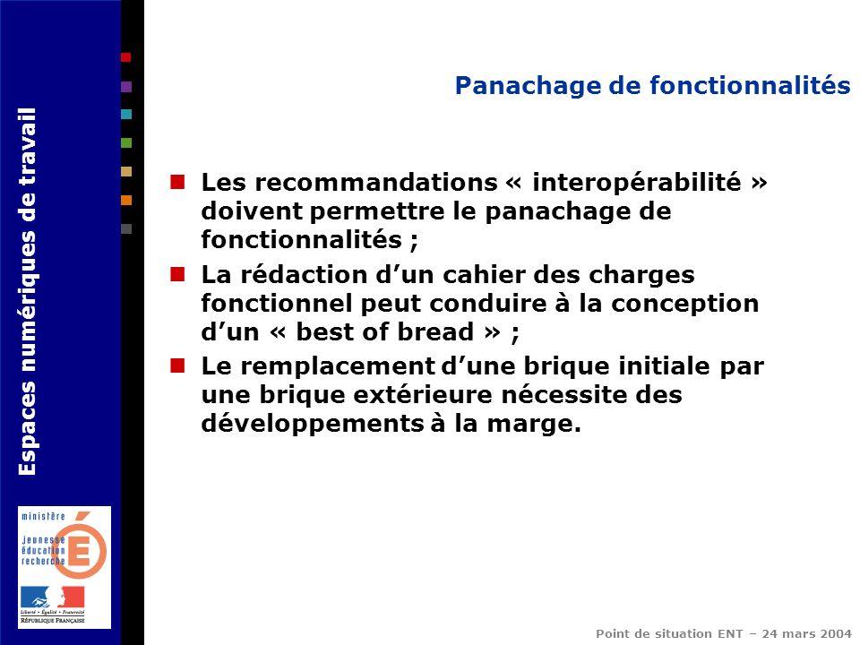Espaces numériques de travail Point de situation ENT – 24 mars 2004 Panachage de fonctionnalités Les recommandations « interopérabilité » doivent perm