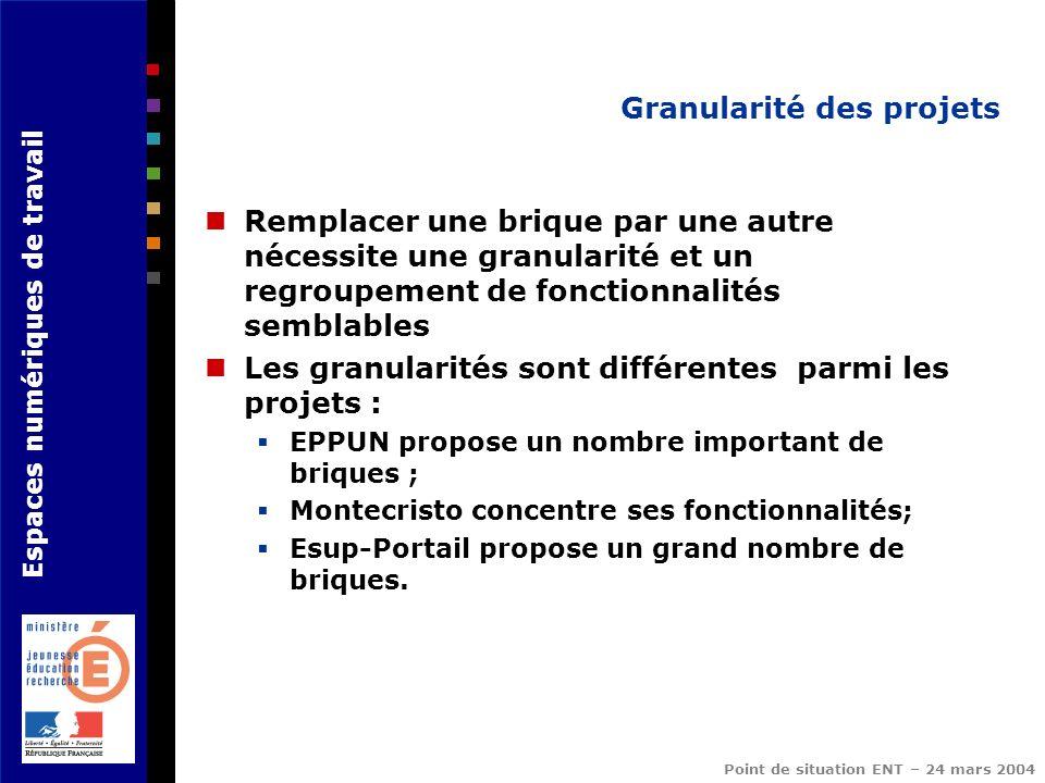 Espaces numériques de travail Point de situation ENT – 24 mars 2004 Granularité des projets Remplacer une brique par une autre nécessite une granulari