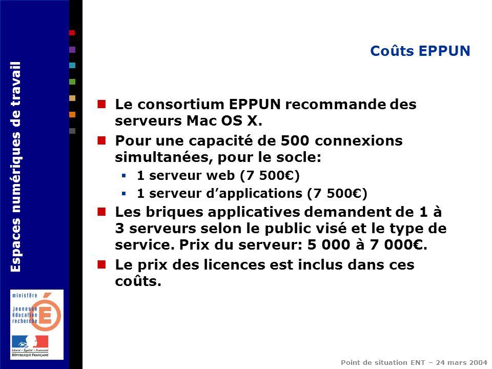 Espaces numériques de travail Point de situation ENT – 24 mars 2004 Coûts EPPUN Le consortium EPPUN recommande des serveurs Mac OS X. Pour une capacit