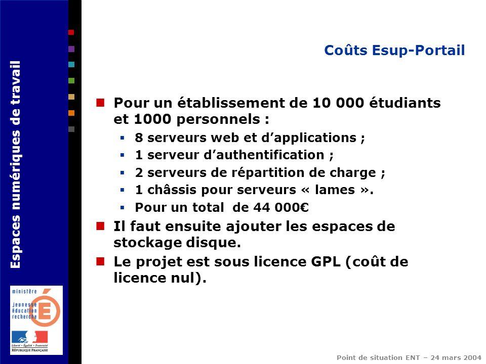 Espaces numériques de travail Point de situation ENT – 24 mars 2004 Coûts Esup-Portail Pour un établissement de 10 000 étudiants et 1000 personnels :