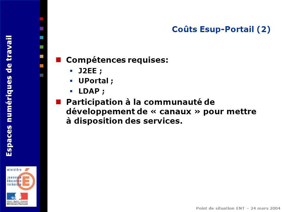 Espaces numériques de travail Point de situation ENT – 24 mars 2004 Coûts Esup-Portail (2) Compétences requises: J2EE ; UPortal ; LDAP ; Participation