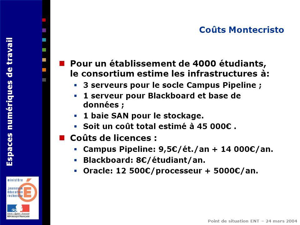Espaces numériques de travail Point de situation ENT – 24 mars 2004 Coûts Montecristo Pour un établissement de 4000 étudiants, le consortium estime le