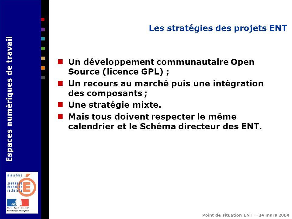 Espaces numériques de travail Point de situation ENT – 24 mars 2004 Les stratégies des projets ENT Un développement communautaire Open Source (licence