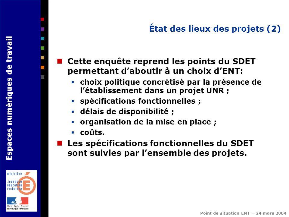 Espaces numériques de travail Point de situation ENT – 24 mars 2004 État des lieux des projets (2) Cette enquête reprend les points du SDET permettant