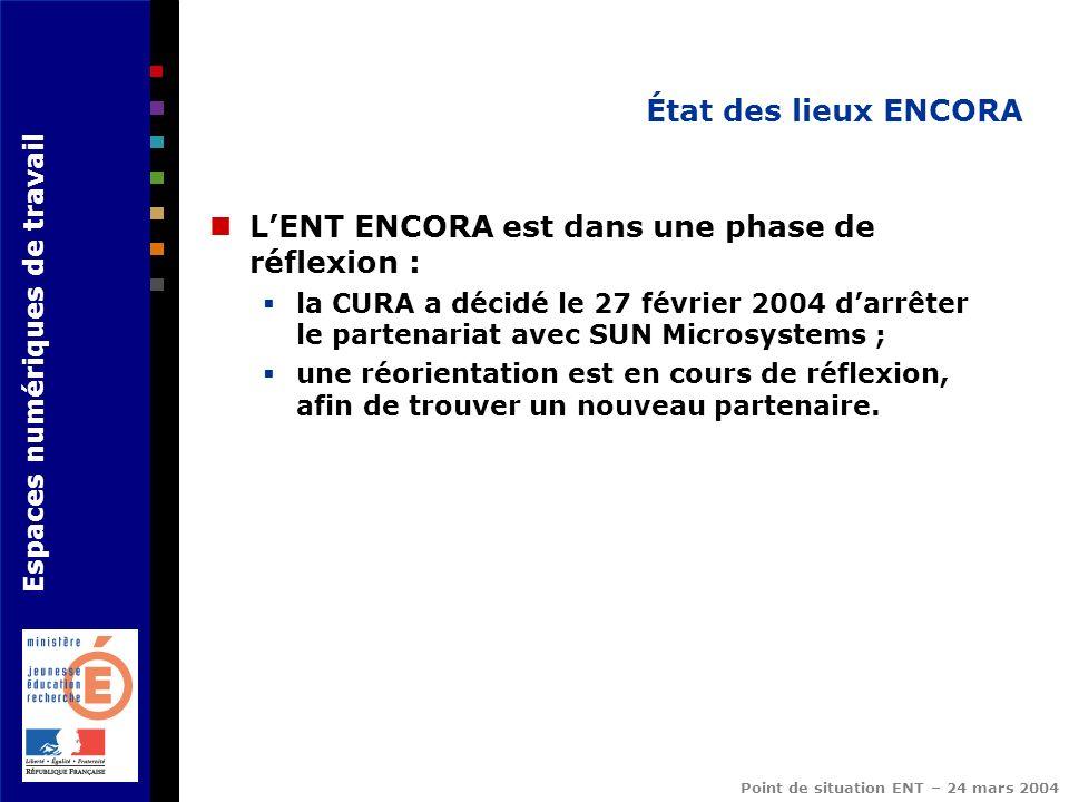 Espaces numériques de travail Point de situation ENT – 24 mars 2004 État des lieux ENCORA LENT ENCORA est dans une phase de réflexion : la CURA a déci