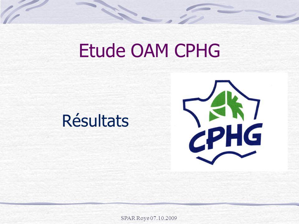 Etude OAM CPHG Résultats