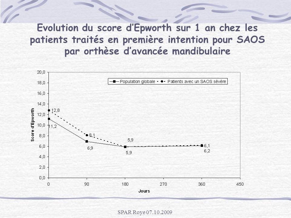 Evolution du score dEpworth sur 1 an chez les patients traités en première intention pour SAOS par orthèse davancée mandibulaire SPAR Roye 07.10.2009